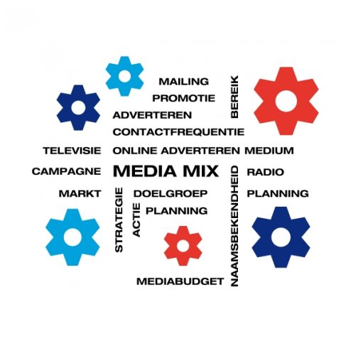 mediamix-campagne-reclamebureau-www.exposuregroep.nl